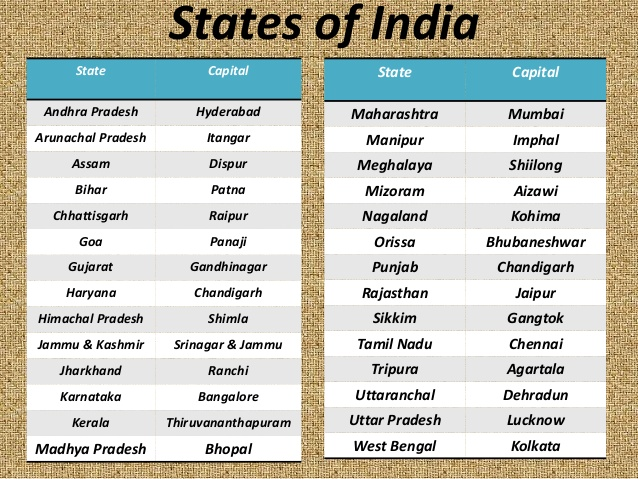 Image result for indian states