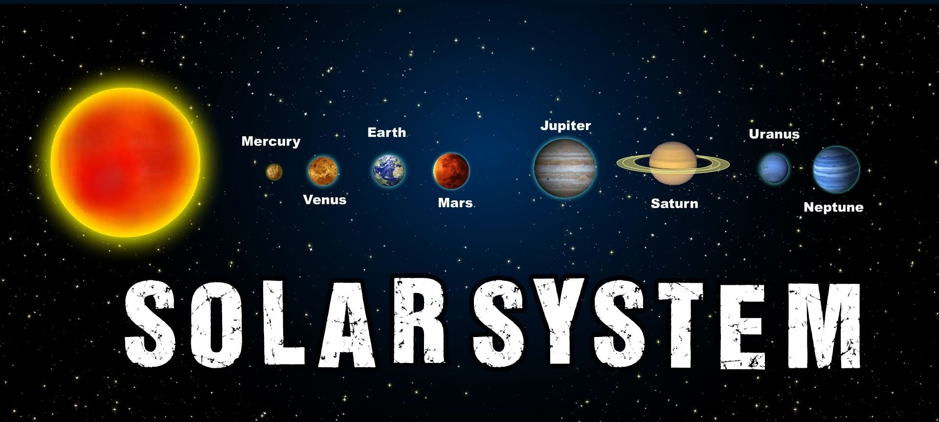 Photo of Planets In Our Solar System