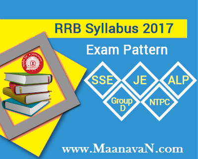 RRB Central Railway Exam Syllabus