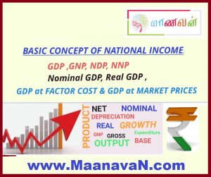 GDP , GNP And National Income - Economics Study Notes