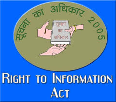 RTI Full Details and Important Points
