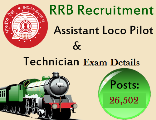 RRB ALP & Technician Exam Full Details