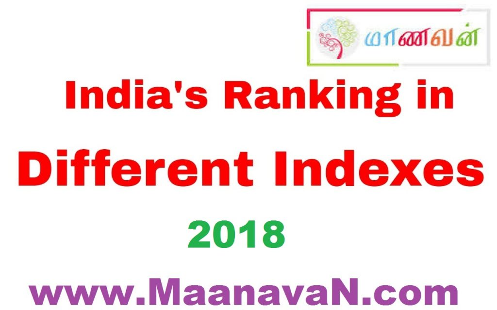 India's Rankings in Different Indices 2018