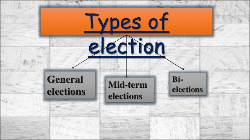 TYPES OF ELECTION IN INDIA PDF