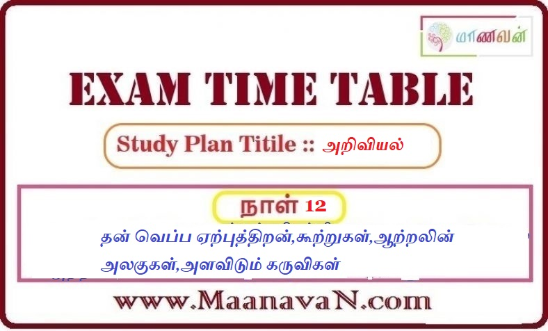 Photo of TNPSC Group 2A And RRB Exam Study Plan Day 12