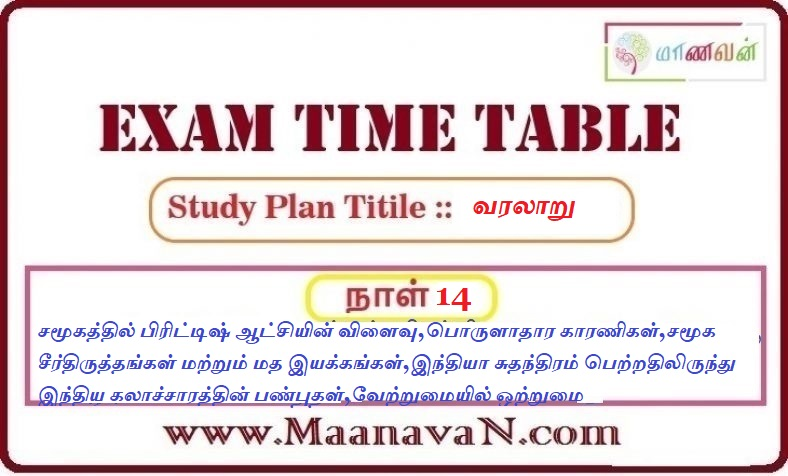 Photo of TNPSC Group 2A And RRB Exam Study Plan Day 14