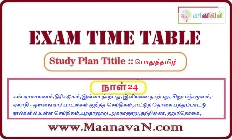 Photo of TNPSC Group 2A And RRB Exam Study Plan Day 24