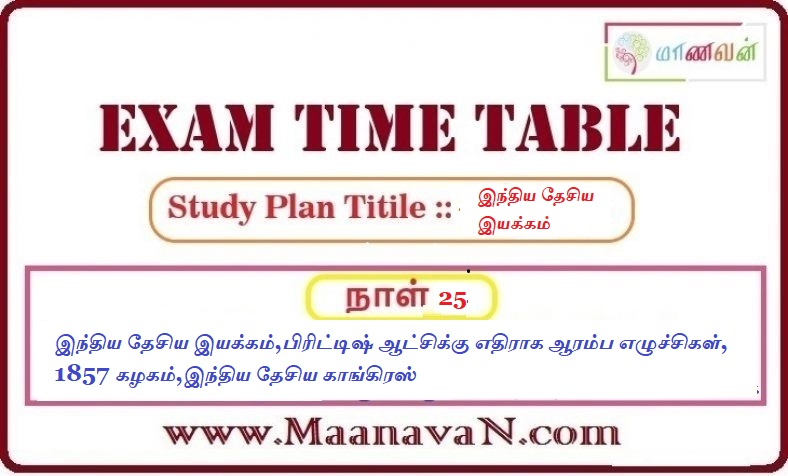 Photo of TNPSC Group 2A And RRB Exam Study Plan Day 25